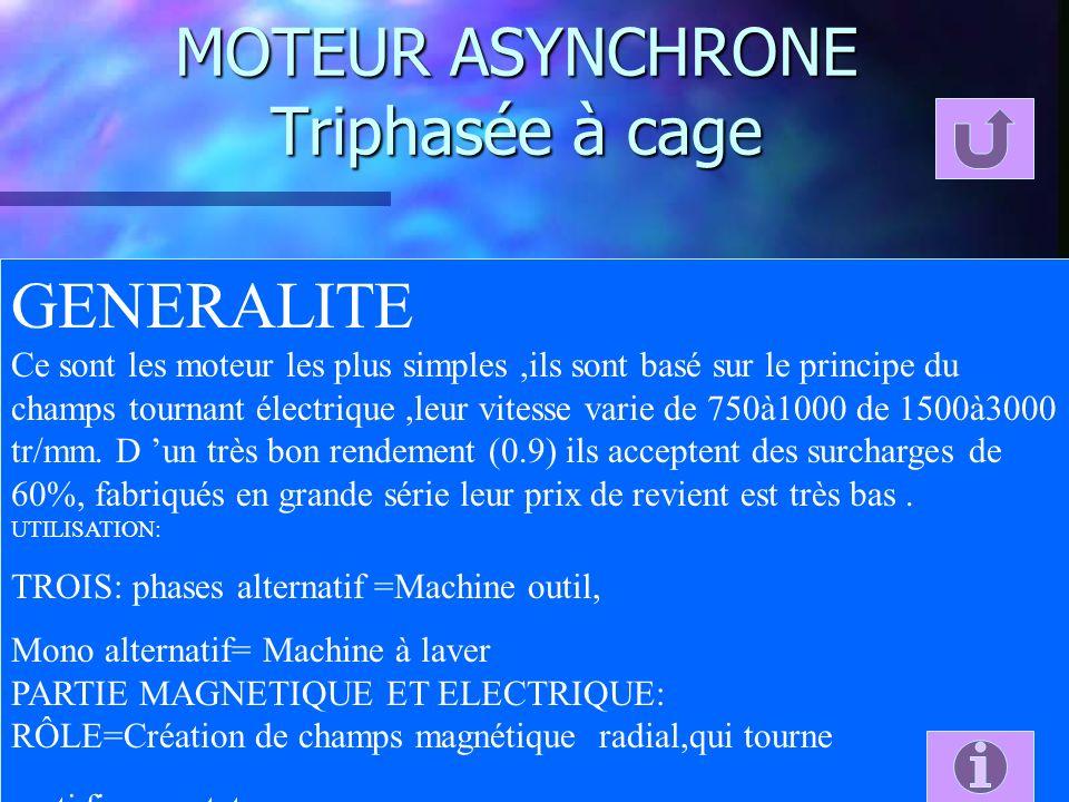 MOTEUR ASYNCHRONE Triphasée à cage