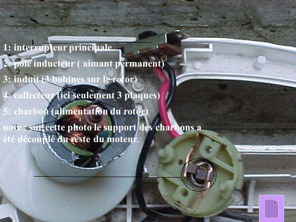 1: interrupteur principale