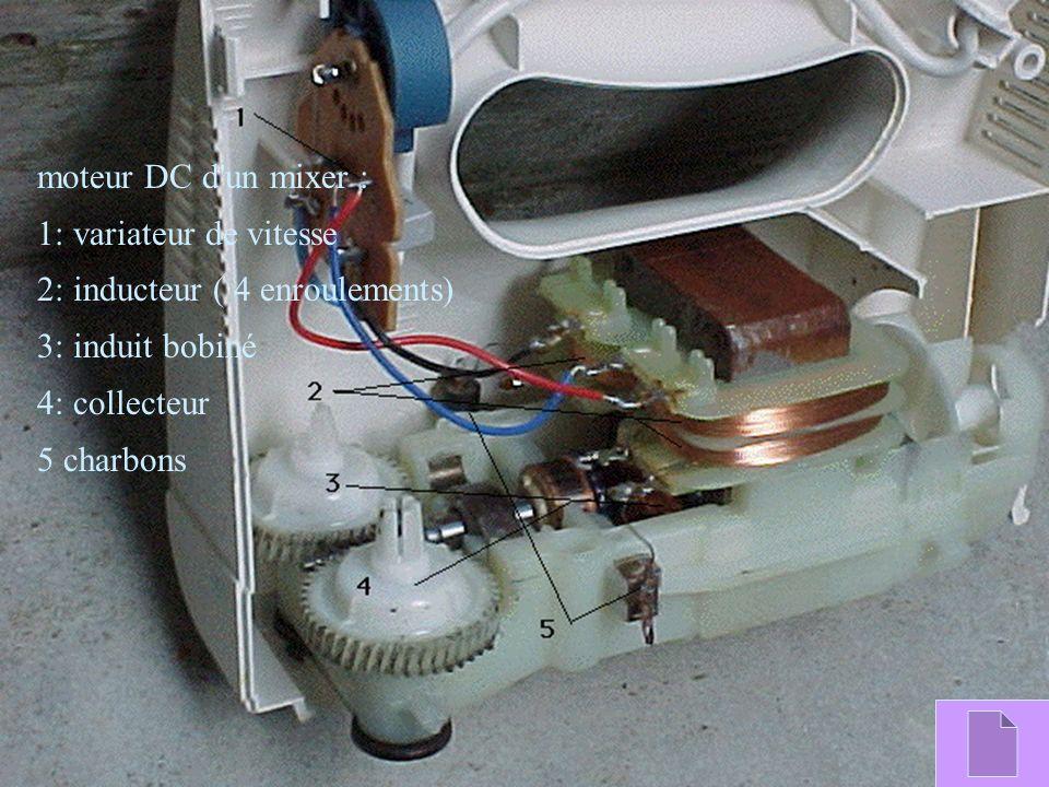 moteur DC d un mixer :1: variateur de vitesse. 2: inducteur ( 4 enroulements) 3: induit bobiné. 4: collecteur.