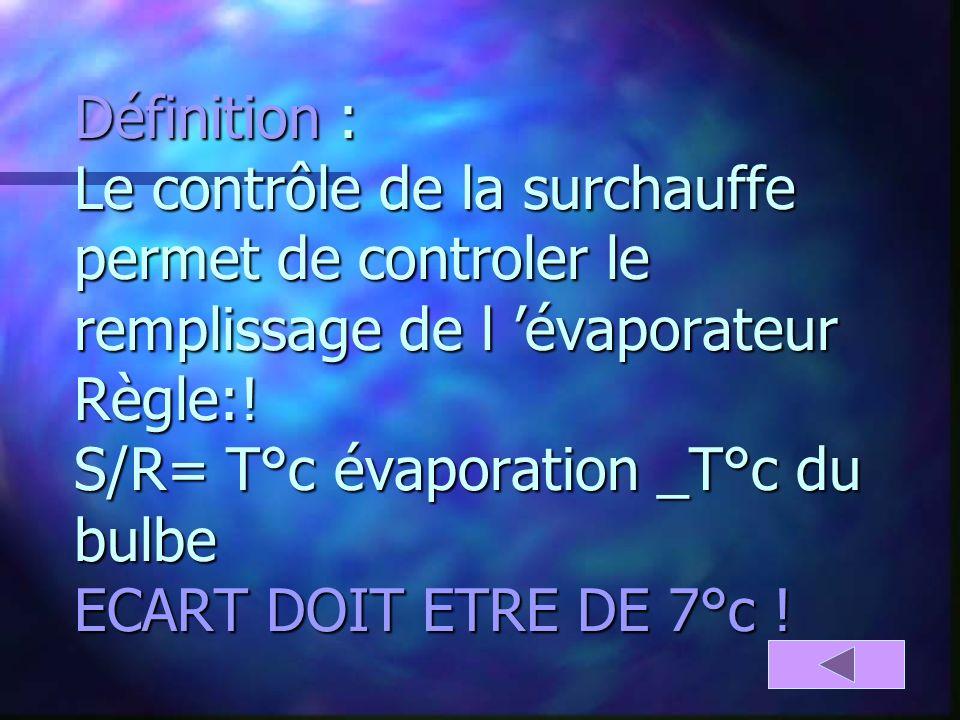 Définition : Le contrôle de la surchauffe permet de controler le remplissage de l 'évaporateur Règle:.