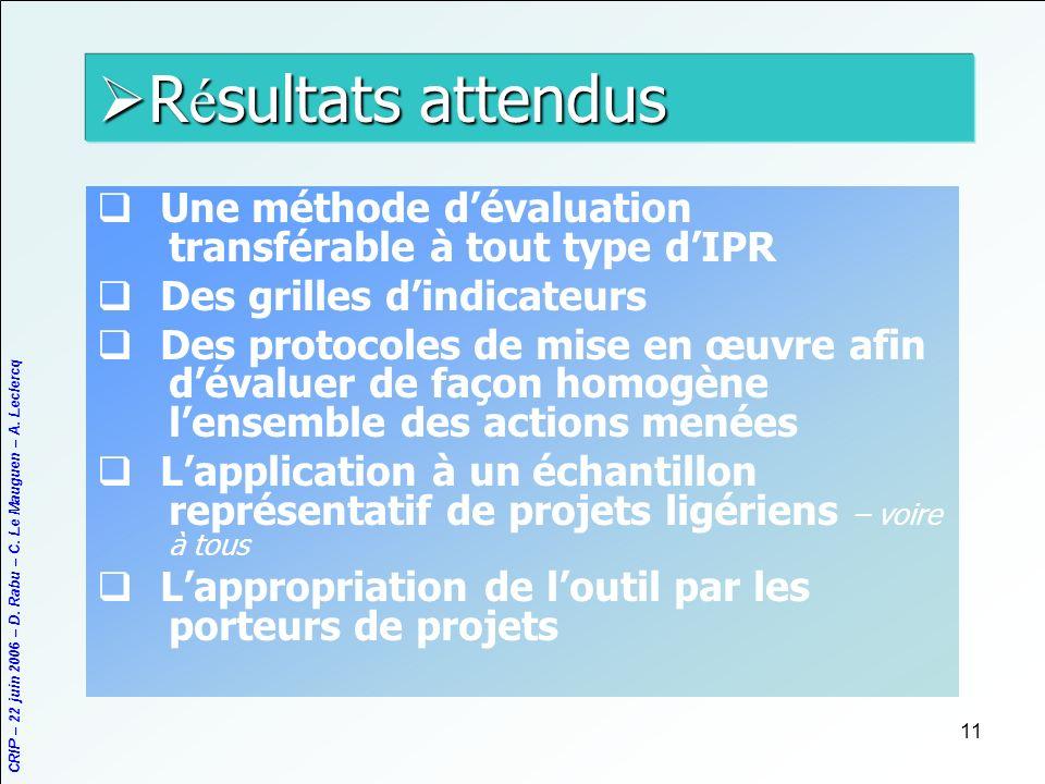 Résultats attendus Une méthode d'évaluation transférable à tout type d'IPR. Des grilles d'indicateurs.