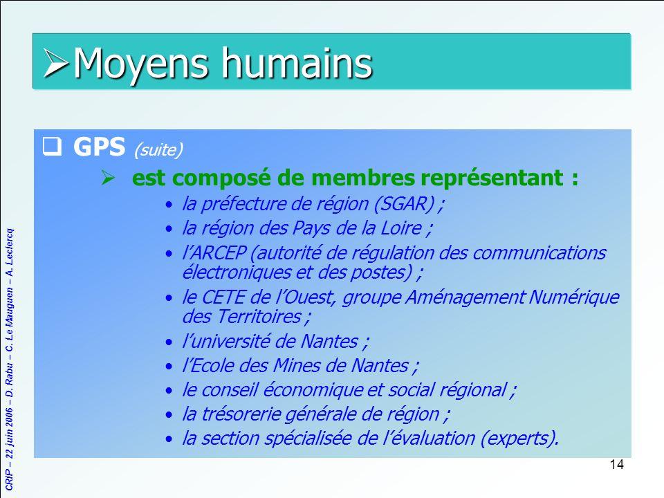Moyens humains GPS (suite) est composé de membres représentant :