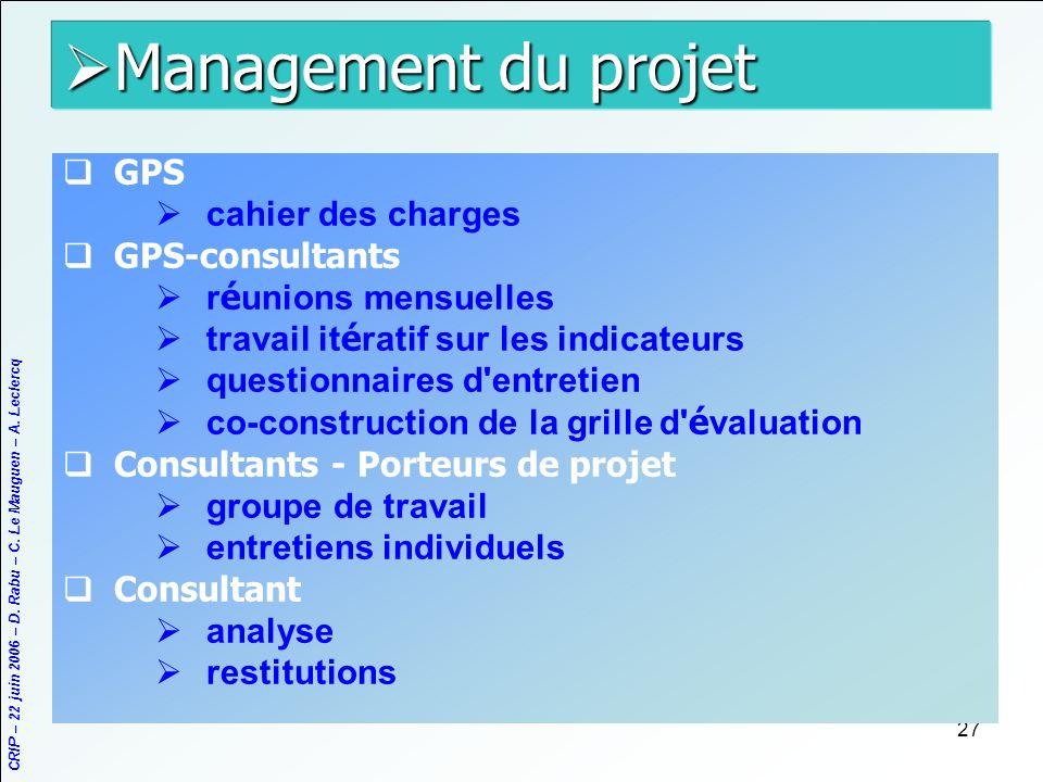 Management du projet GPS cahier des charges GPS-consultants