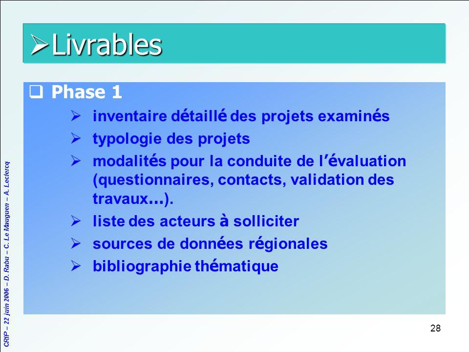 Livrables Phase 1 inventaire détaillé des projets examinés