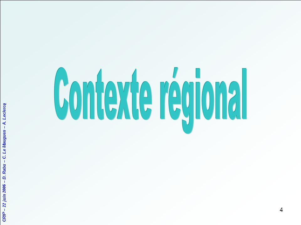 Contexte régional