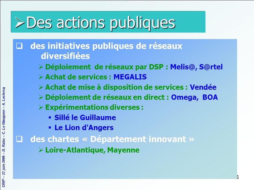 Des actions publiques des initiatives publiques de réseaux diversifiées. Déploiement de réseaux par DSP : Melis@, S@rtel.