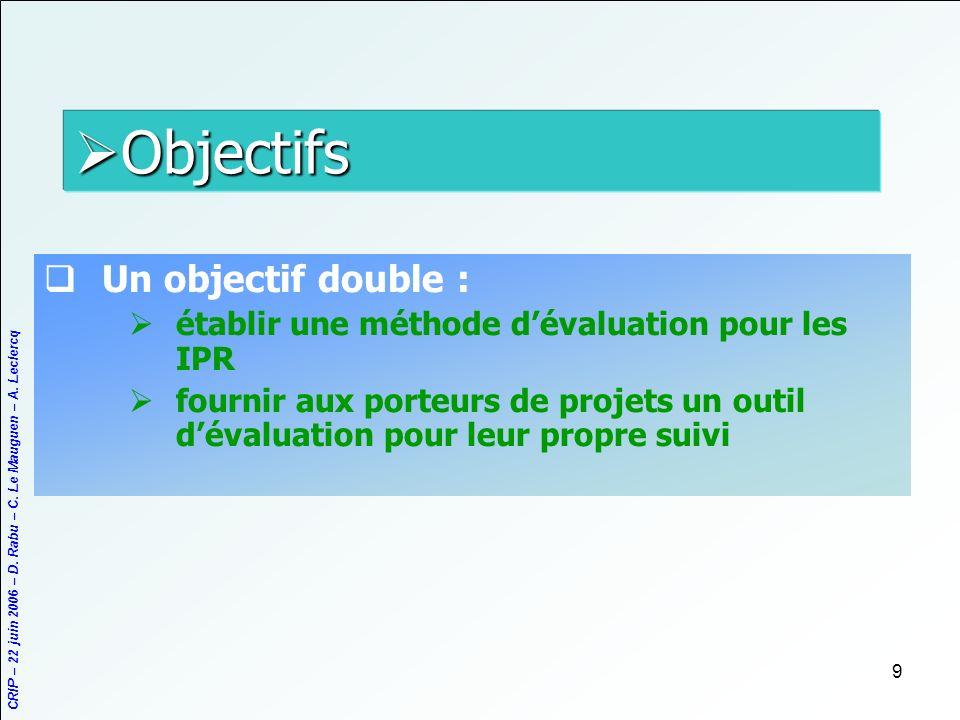 Objectifs Un objectif double :