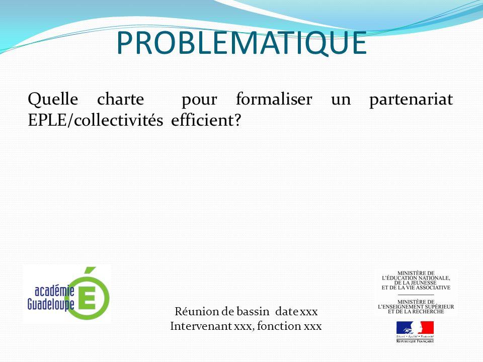 PROBLEMATIQUE Quelle charte pour formaliser un partenariat EPLE/collectivités efficient Réunion de bassin date xxx.