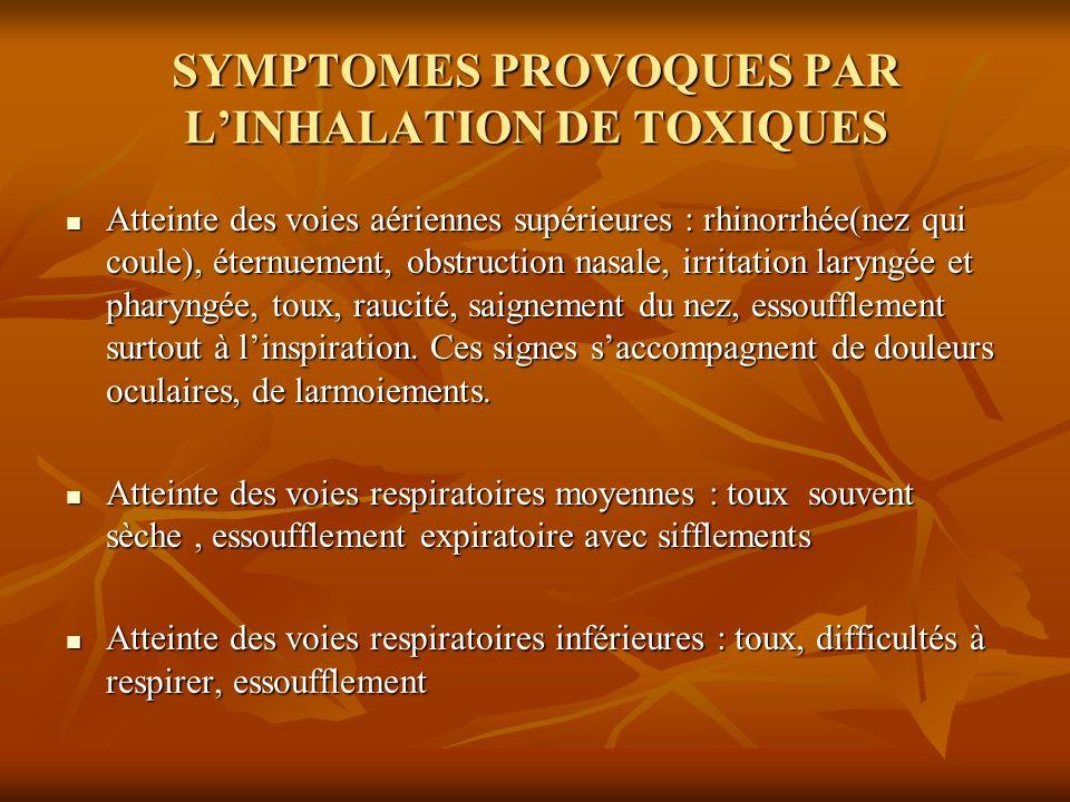 SYMPTOMES PROVOQUES PAR L'INHALATION DE TOXIQUES