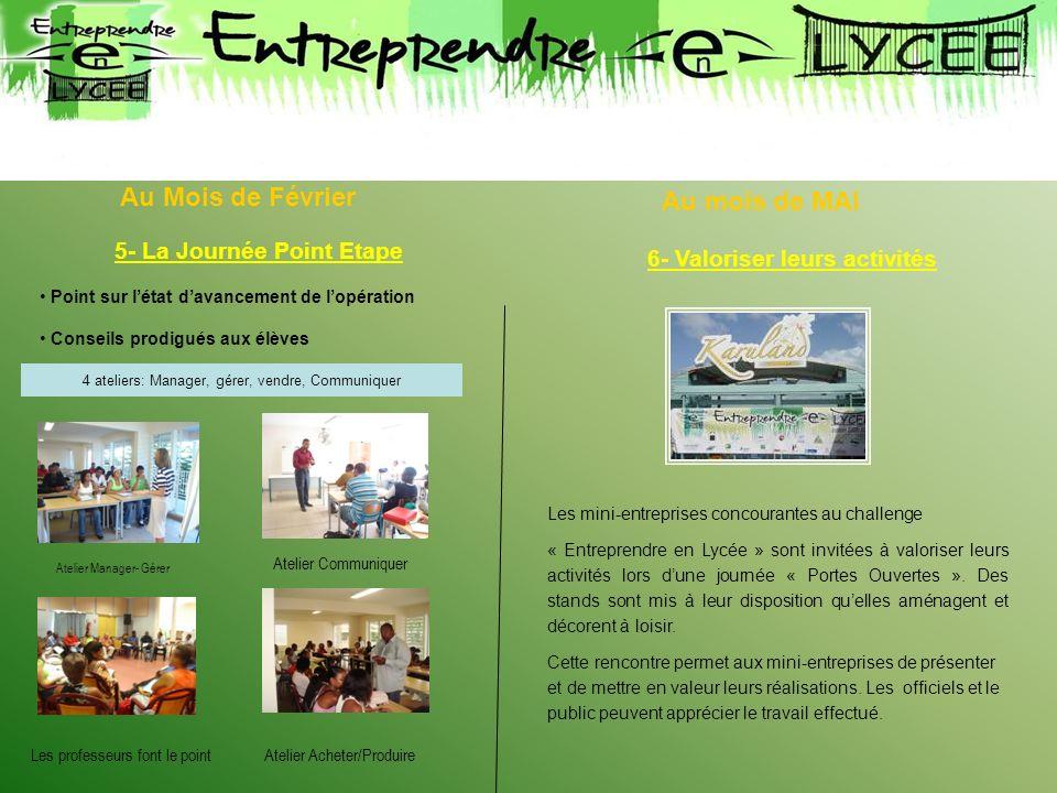4 ateliers: Manager, gérer, vendre, Communiquer