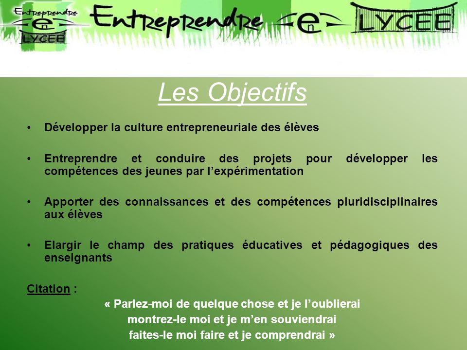 Les Objectifs Développer la culture entrepreneuriale des élèves