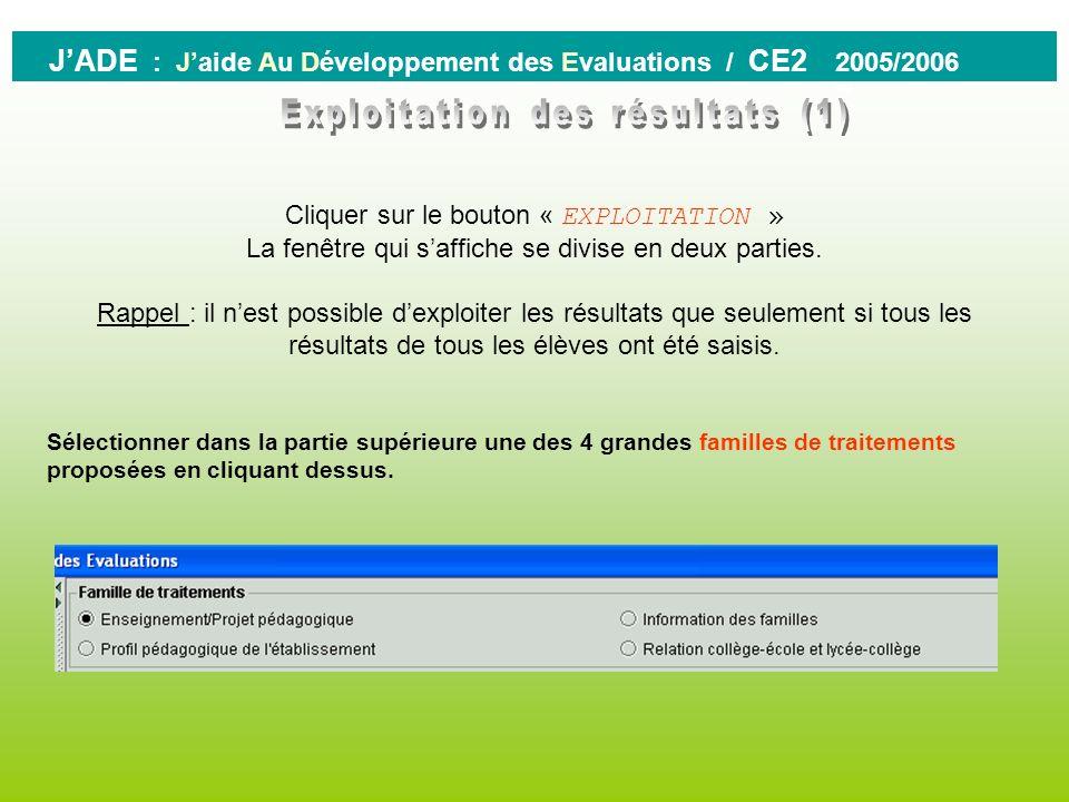 Exploitation des résultats (1)