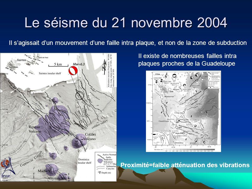 Le séisme du 21 novembre 2004Il s'agissait d'un mouvement d'une faille intra plaque, et non de la zone de subduction.