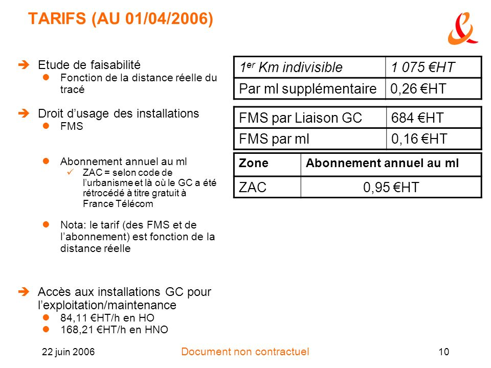TARIFS (AU 01/04/2006) 1er Km indivisible 1 075 €HT