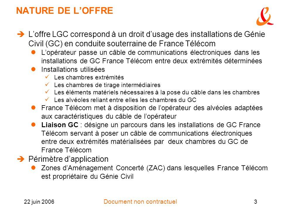 NATURE DE L'OFFRE L'offre LGC correspond à un droit d'usage des installations de Génie Civil (GC) en conduite souterraine de France Télécom.