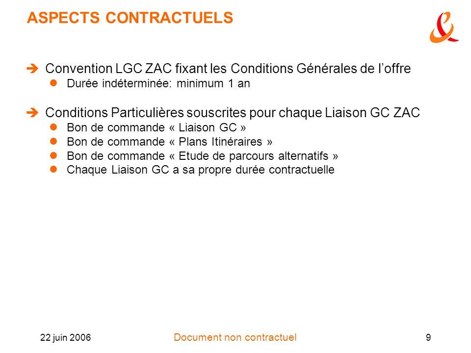 ASPECTS CONTRACTUELSConvention LGC ZAC fixant les Conditions Générales de l'offre. Durée indéterminée: minimum 1 an.