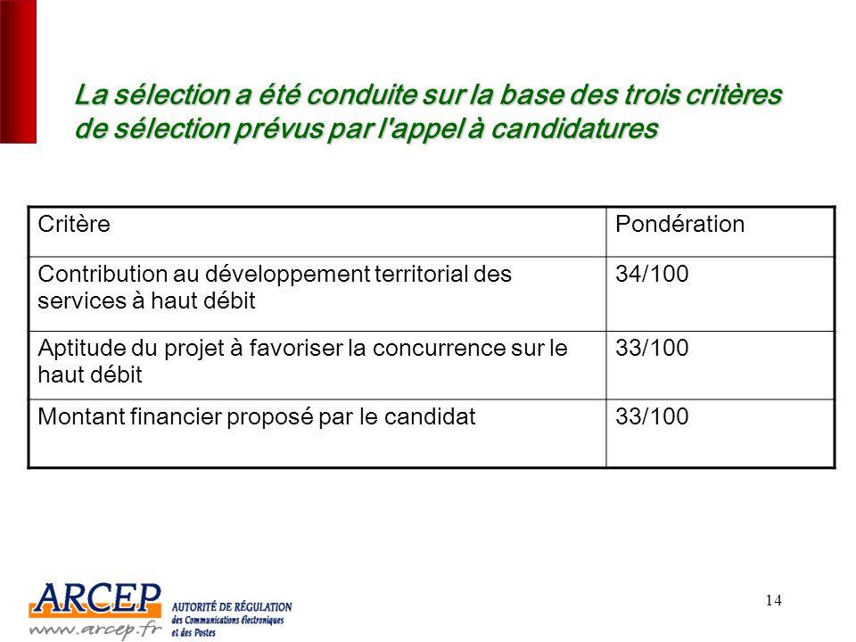 La sélection a été conduite sur la base des trois critères de sélection prévus par l appel à candidatures