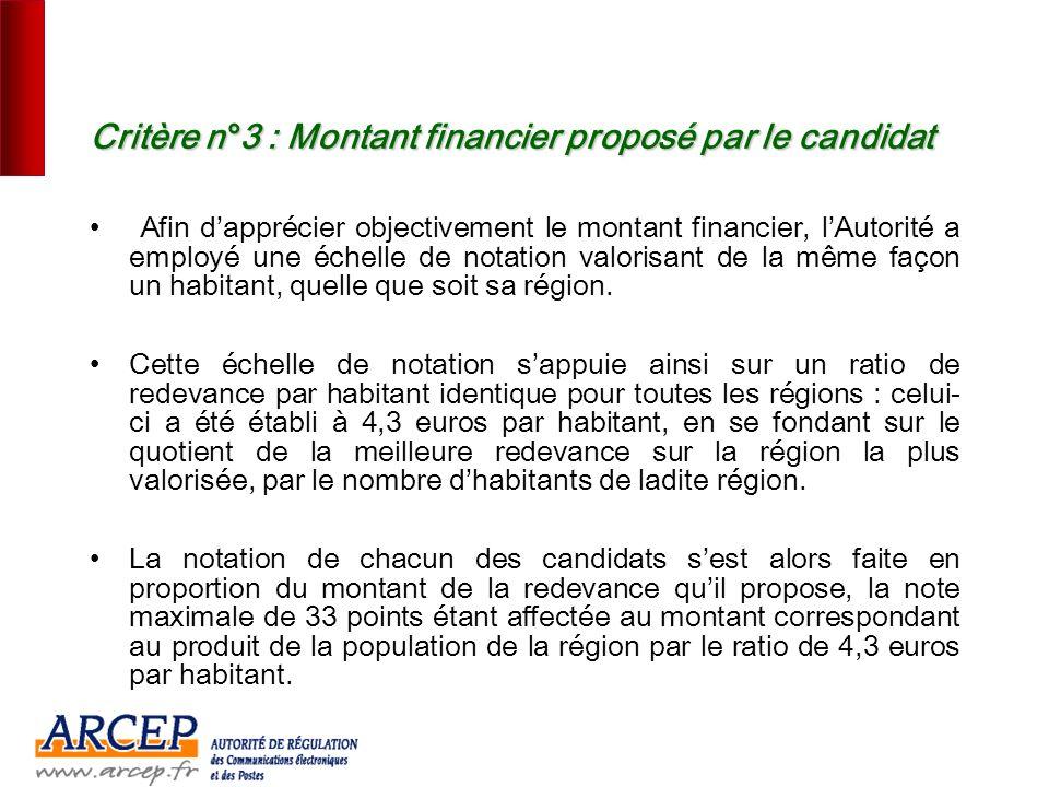 Critère n°3 : Montant financier proposé par le candidat