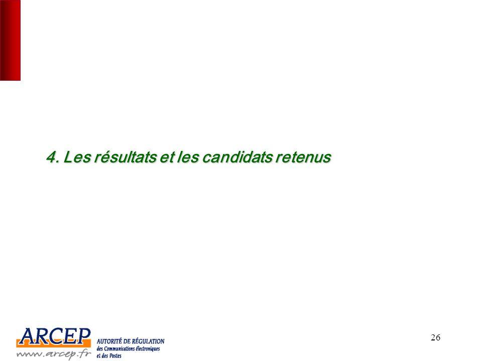 4. Les résultats et les candidats retenus