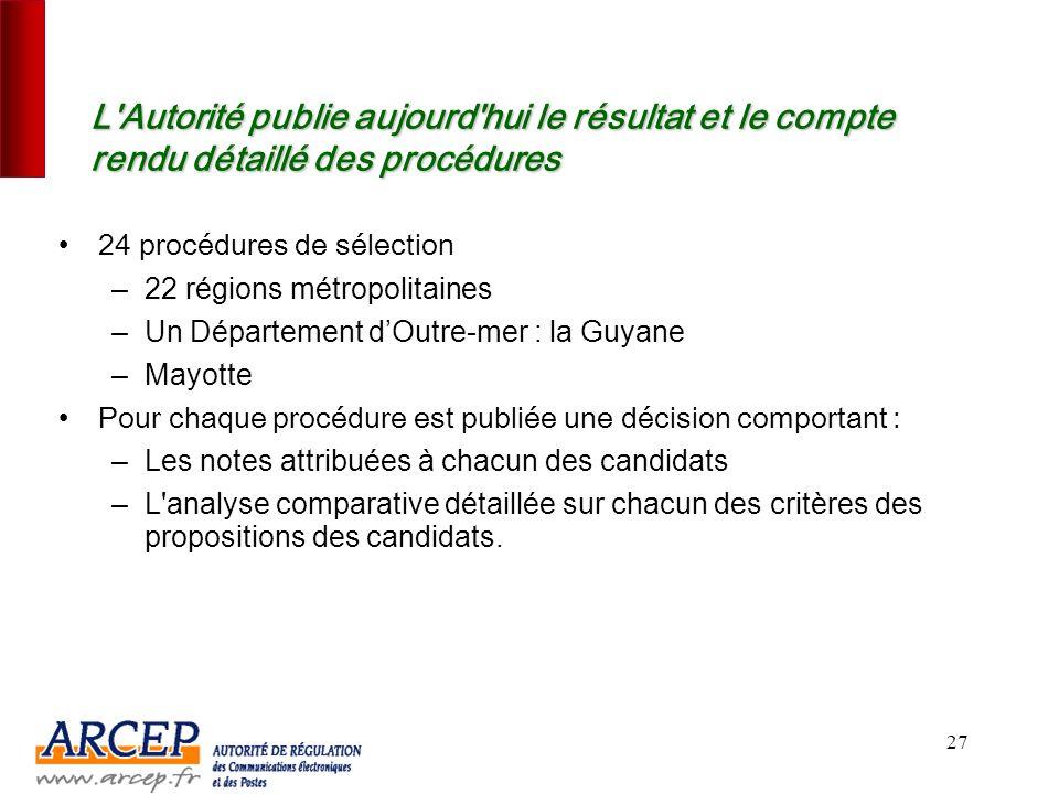 L Autorité publie aujourd hui le résultat et le compte rendu détaillé des procédures