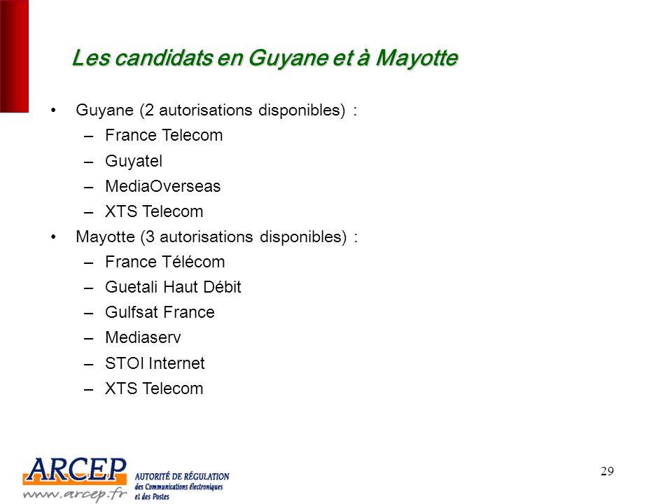 Les candidats en Guyane et à Mayotte