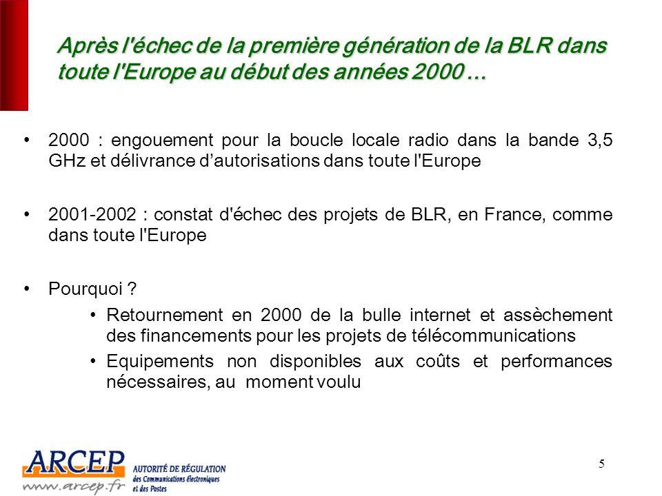 Après l échec de la première génération de la BLR dans toute l Europe au début des années 2000 ...