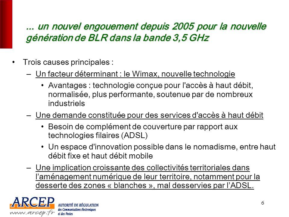 ... un nouvel engouement depuis 2005 pour la nouvelle génération de BLR dans la bande 3,5 GHz