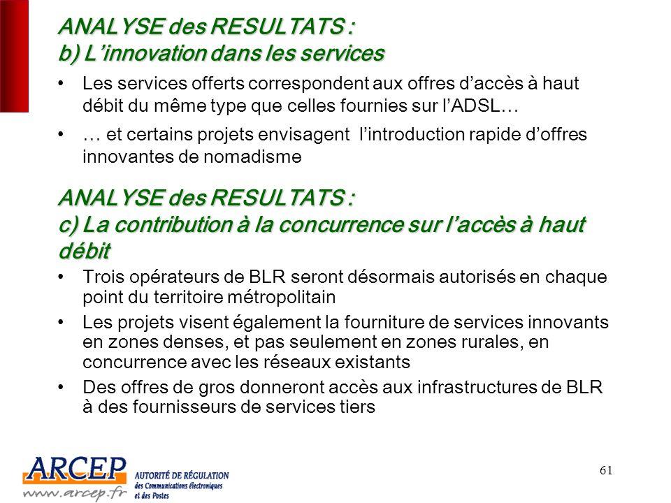 ANALYSE des RESULTATS : b) L'innovation dans les services