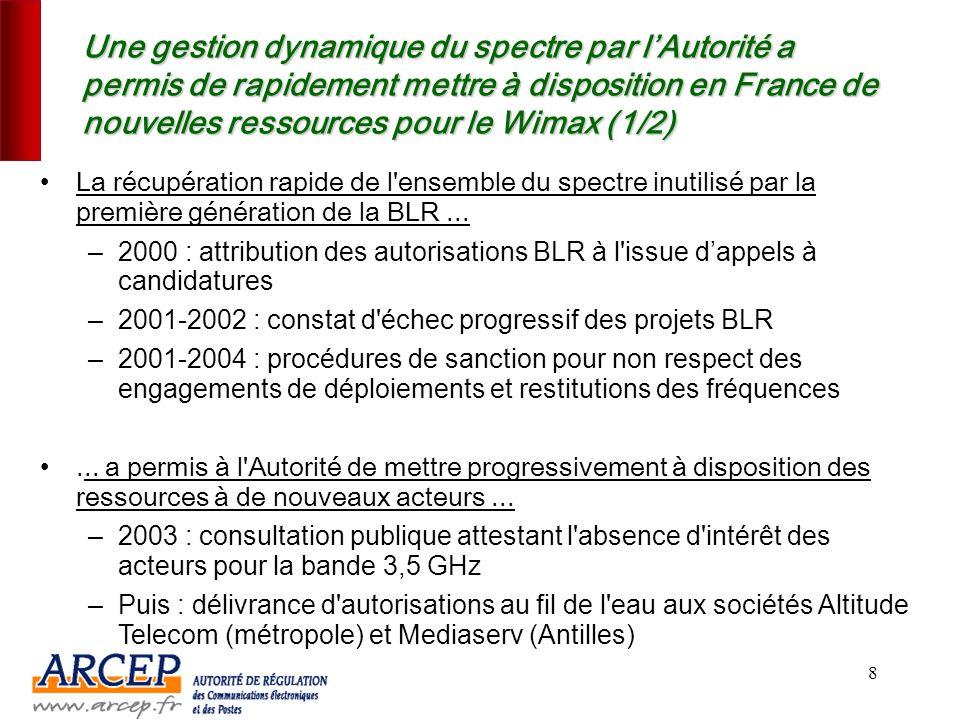 Une gestion dynamique du spectre par l'Autorité a permis de rapidement mettre à disposition en France de nouvelles ressources pour le Wimax (1/2)