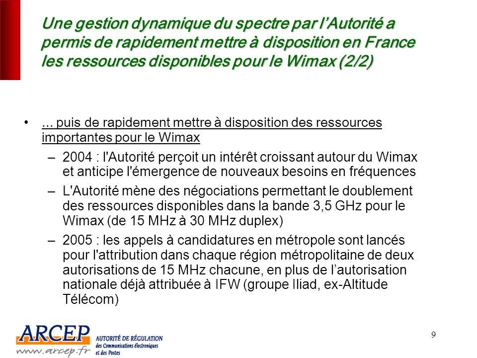 Une gestion dynamique du spectre par l'Autorité a permis de rapidement mettre à disposition en France les ressources disponibles pour le Wimax (2/2)