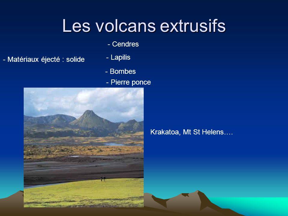 Les volcans extrusifs - Cendres - Lapilis - Matériaux éjecté : solide
