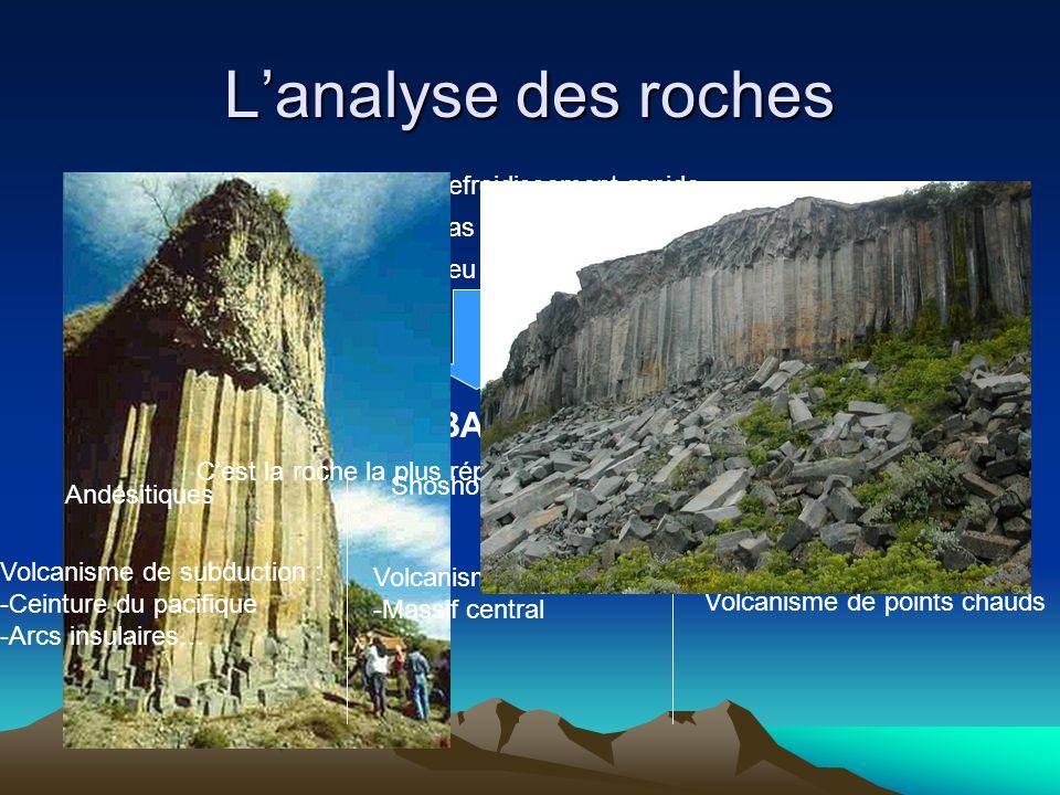 L'analyse des roches LES BASALTES . Refroidissement rapide