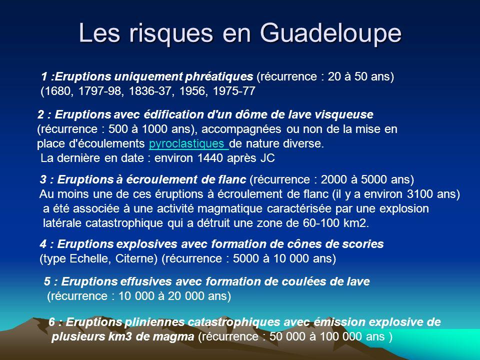 Les risques en Guadeloupe