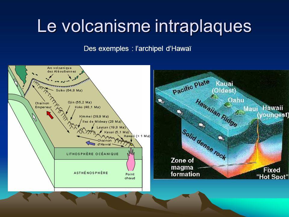 Le volcanisme intraplaques