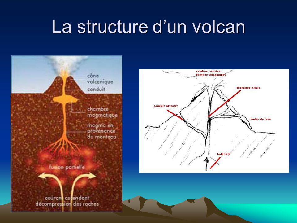 La structure d'un volcan