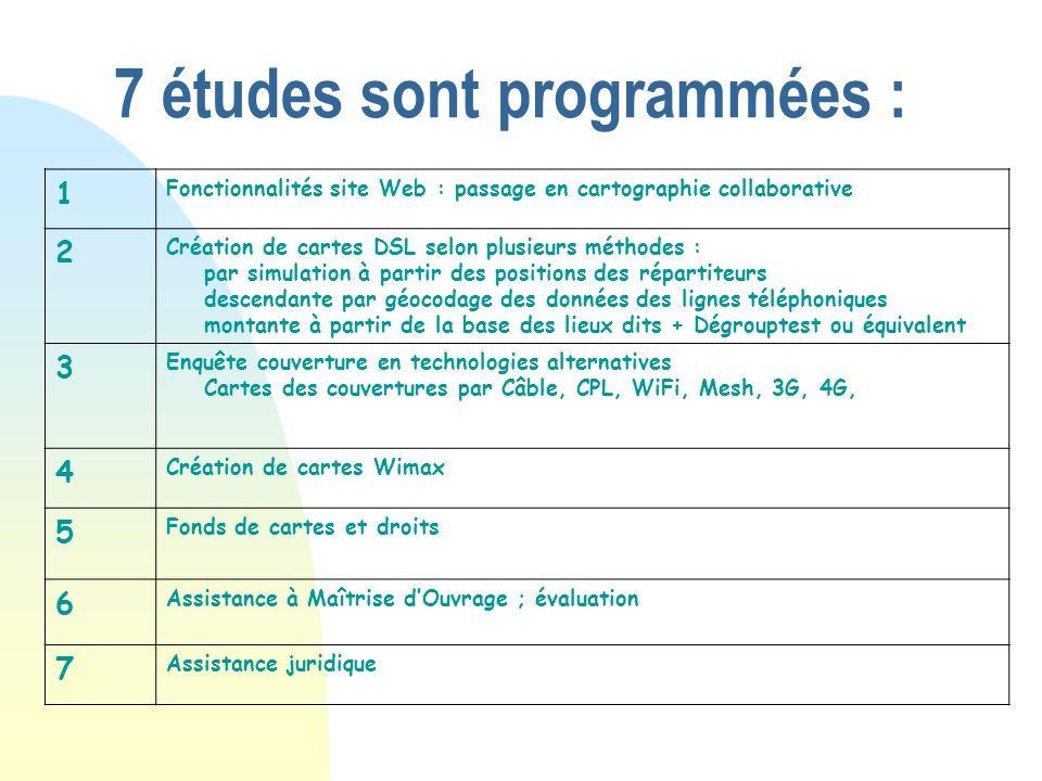 7 études sont programmées :