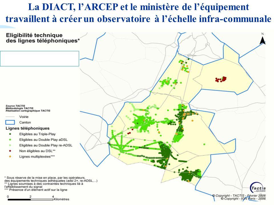 La DIACT, l'ARCEP et le ministère de l'équipement