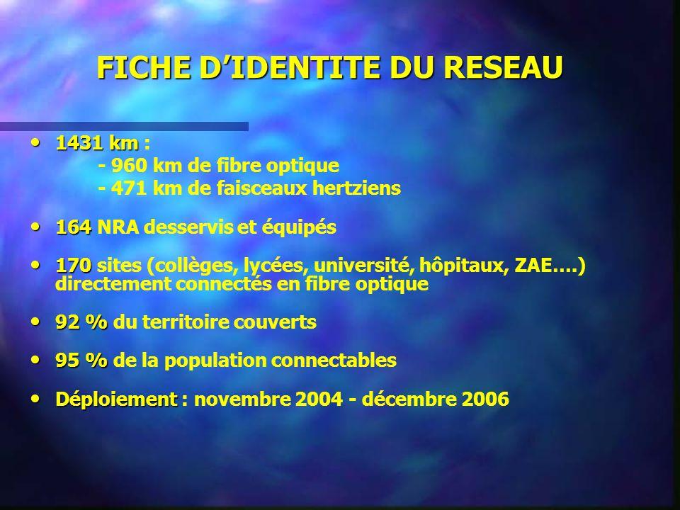 FICHE D'IDENTITE DU RESEAU