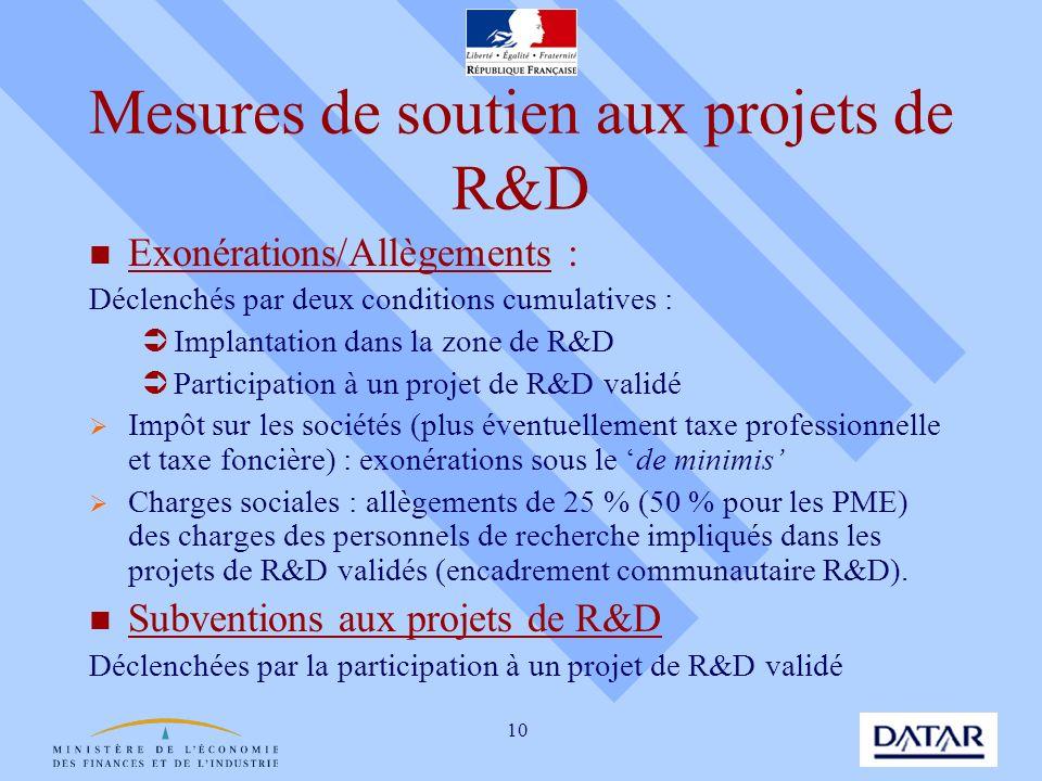 Mesures de soutien aux projets de R&D