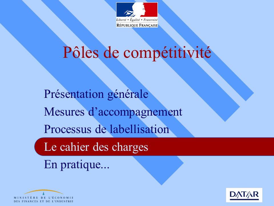 Pôles de compétitivité