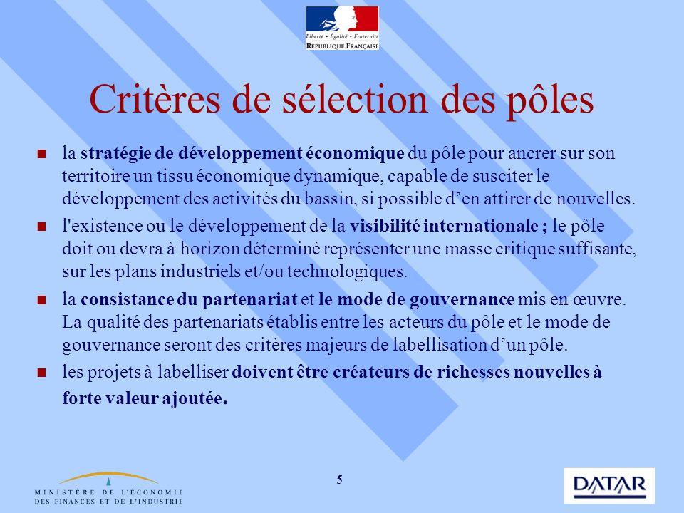 Critères de sélection des pôles