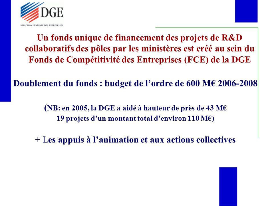 Doublement du fonds : budget de l'ordre de 600 M€ 2006-2008