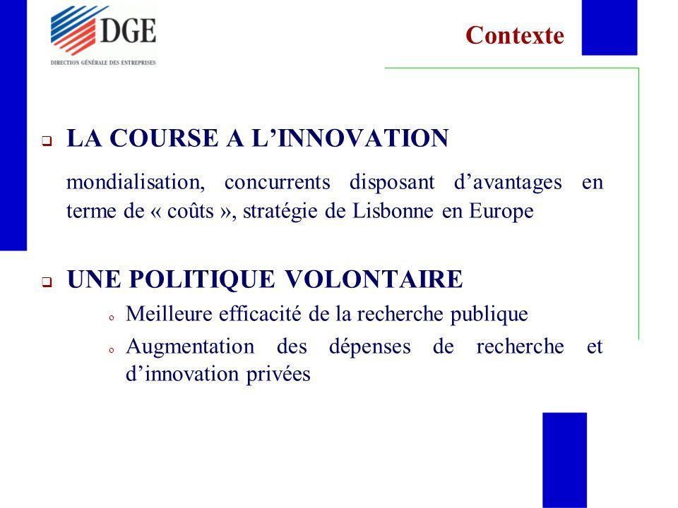 Contexte LA COURSE A L'INNOVATION. mondialisation, concurrents disposant d'avantages en terme de « coûts », stratégie de Lisbonne en Europe.