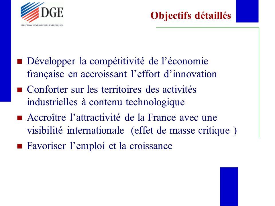 Objectifs détaillés Développer la compétitivité de l'économie française en accroissant l'effort d'innovation.