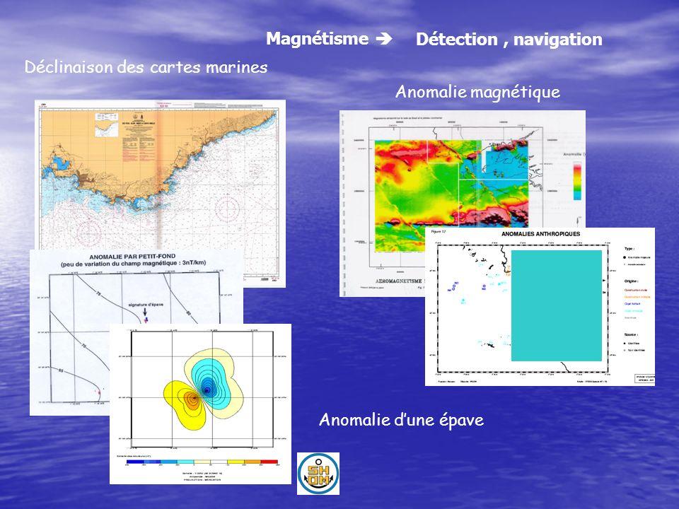 Magnétisme Détection , navigation.Déclinaison des cartes marines.