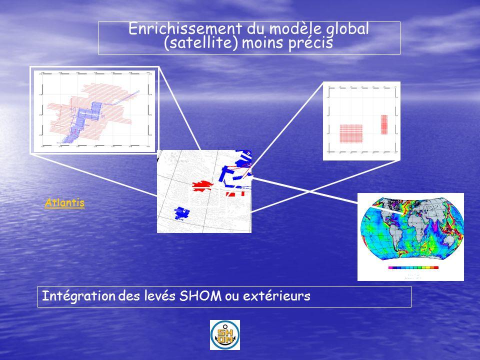 Enrichissement du modèle global (satellite) moins précis