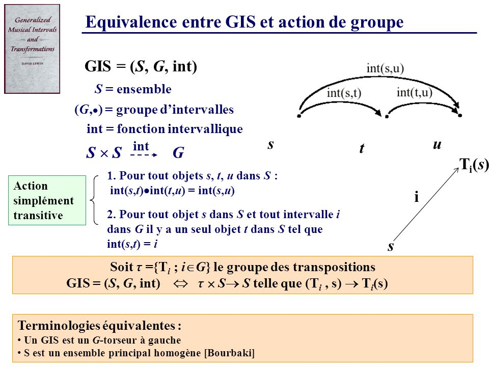 Soit τ ={Ti ; iG} le groupe des transpositions
