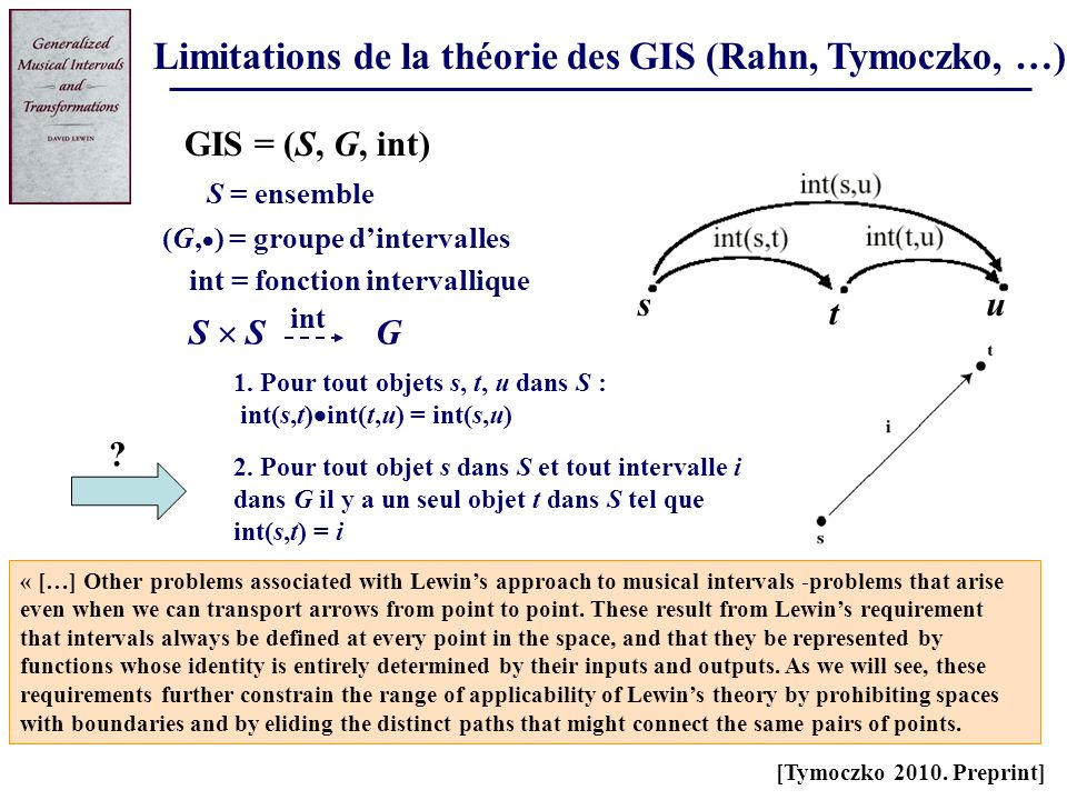 Limitations de la théorie des GIS (Rahn, Tymoczko, …)