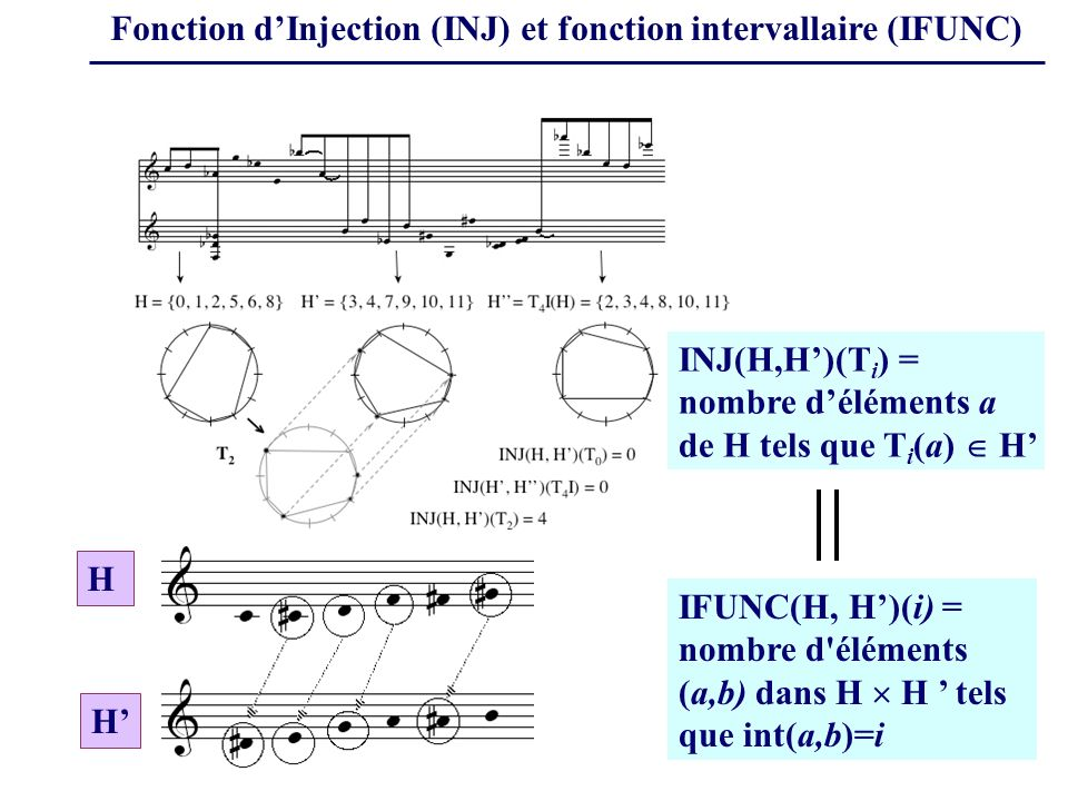 Fonction d'Injection (INJ) et fonction intervallaire (IFUNC)