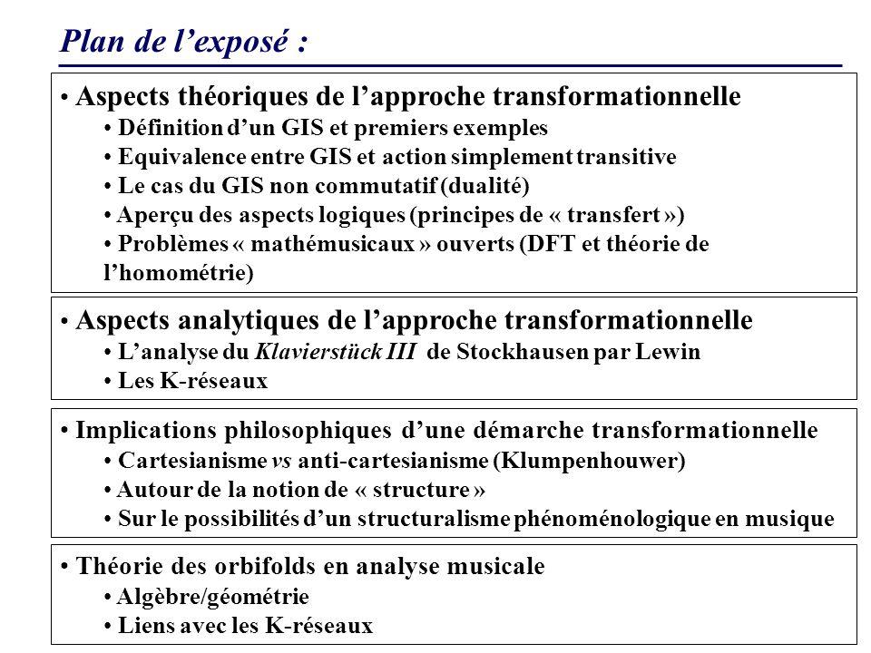 Plan de l'exposé : Aspects théoriques de l'approche transformationnelle. Définition d'un GIS et premiers exemples.